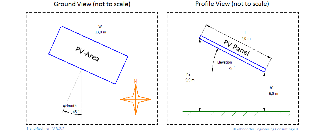 Solar PV-Area for Glint and Glare study