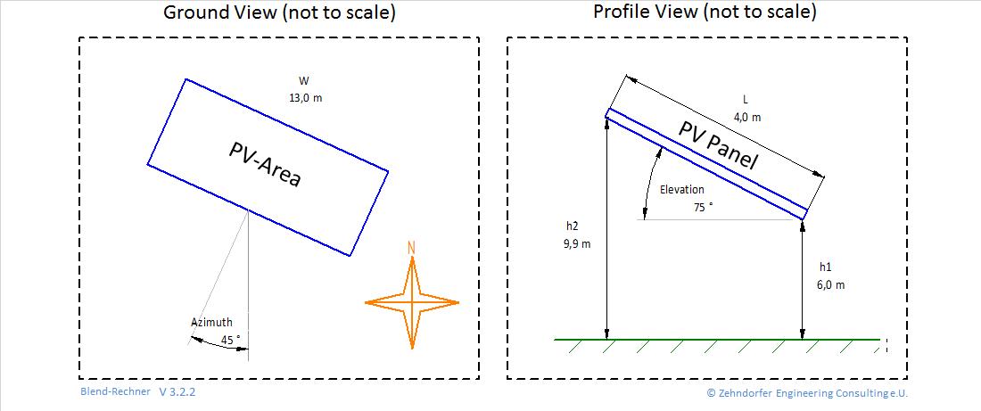 Solar Glint and Glare calculation